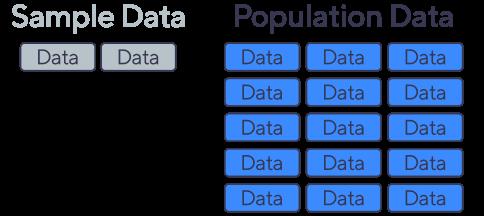 실시간 전수 데이터